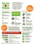 Harvest of the Month Infographic, English